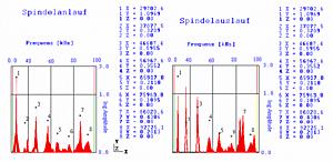AES Wasserfalldiagramm