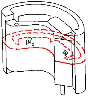 Positioniermotor 1