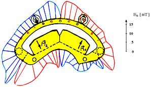 Positioniermotor 2