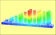 Thermalanalyse Brennwertgerät