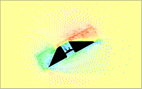 CFD Flugbahn Strömung