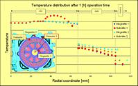 EN News Thermalanalyse Elektromotor
